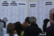 Lista locurilor de muncă vacante în data de 11 decembrie