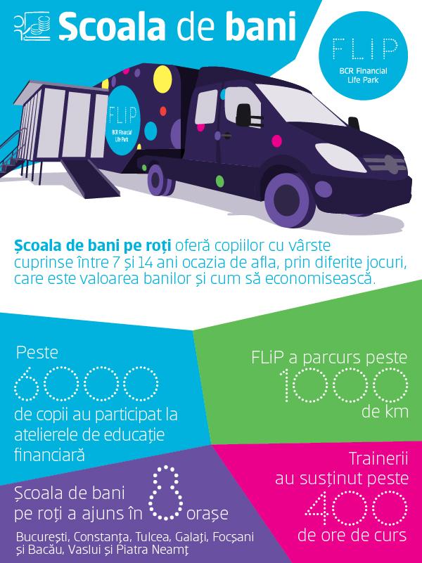 Infografic_rezultate FLiP