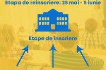 Înscrierile la grădiniță vor începe pe 25 mai și se vor realiza în mai multe etape